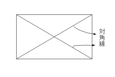 に が 交わる 四角形 垂直 2 の 対角線 本